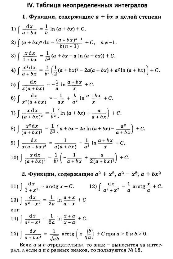 полностью вычисление пределов последовательностей с помощью определенных интегралов произведенное